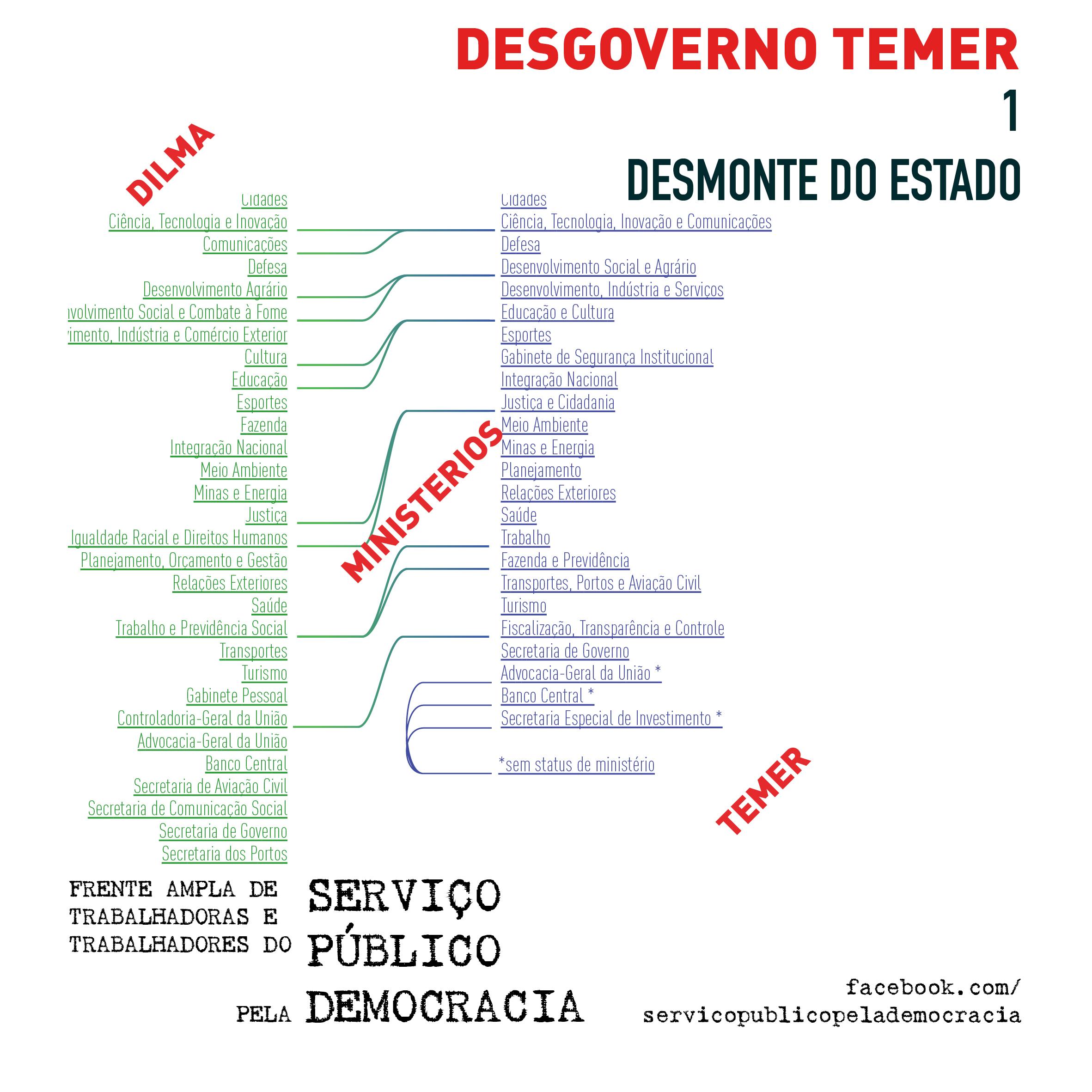 15dias-01e-ministerios